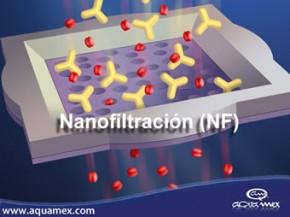 Nanofiltración (NF)
